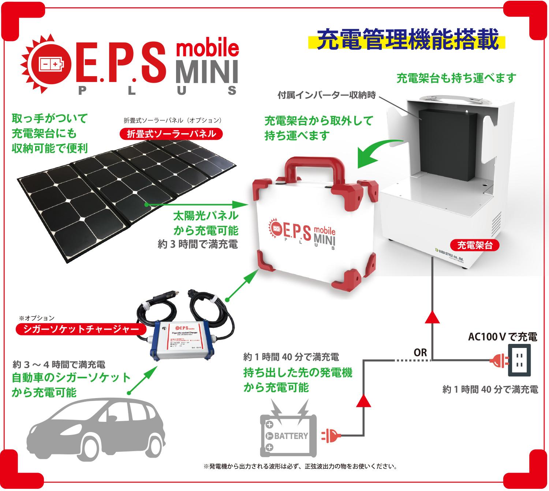 EPS mobile MINI PLUS 充電機能搭載
